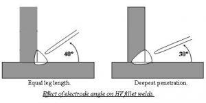 زاویه الکترود در جوشکاری